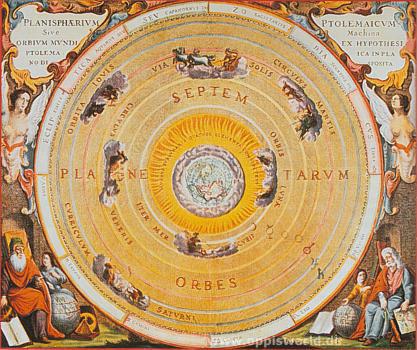Ptolemy'nin sisteminin eski bir haritası