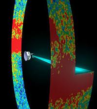 Planck Araştırma Aracı