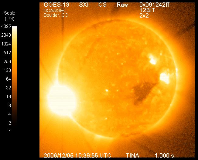 Aralık 2008'deki Güneş Işıması