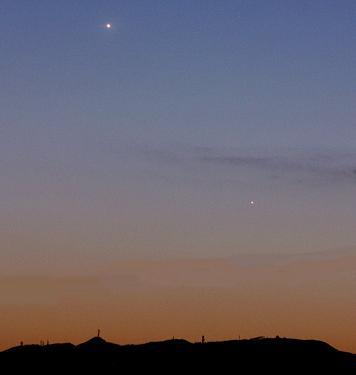 Gün Batımı Gezegenleri