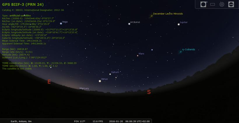 Astronomi Programları