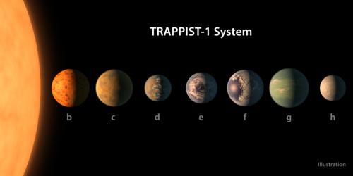 Bir sanatçının tasviri, gezegenlerin büyüklük, kütle ve yörünge uzaklıklarının elde bulunan verilerine dayanarak TRAPPIST-1'in gezegenlerinin nasıl görünebileceğini gösteriyor.