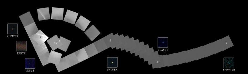 Günün Gökbilim Görüntüsü – 11 Şubat 2017 – Güneş Sistemi Portresi