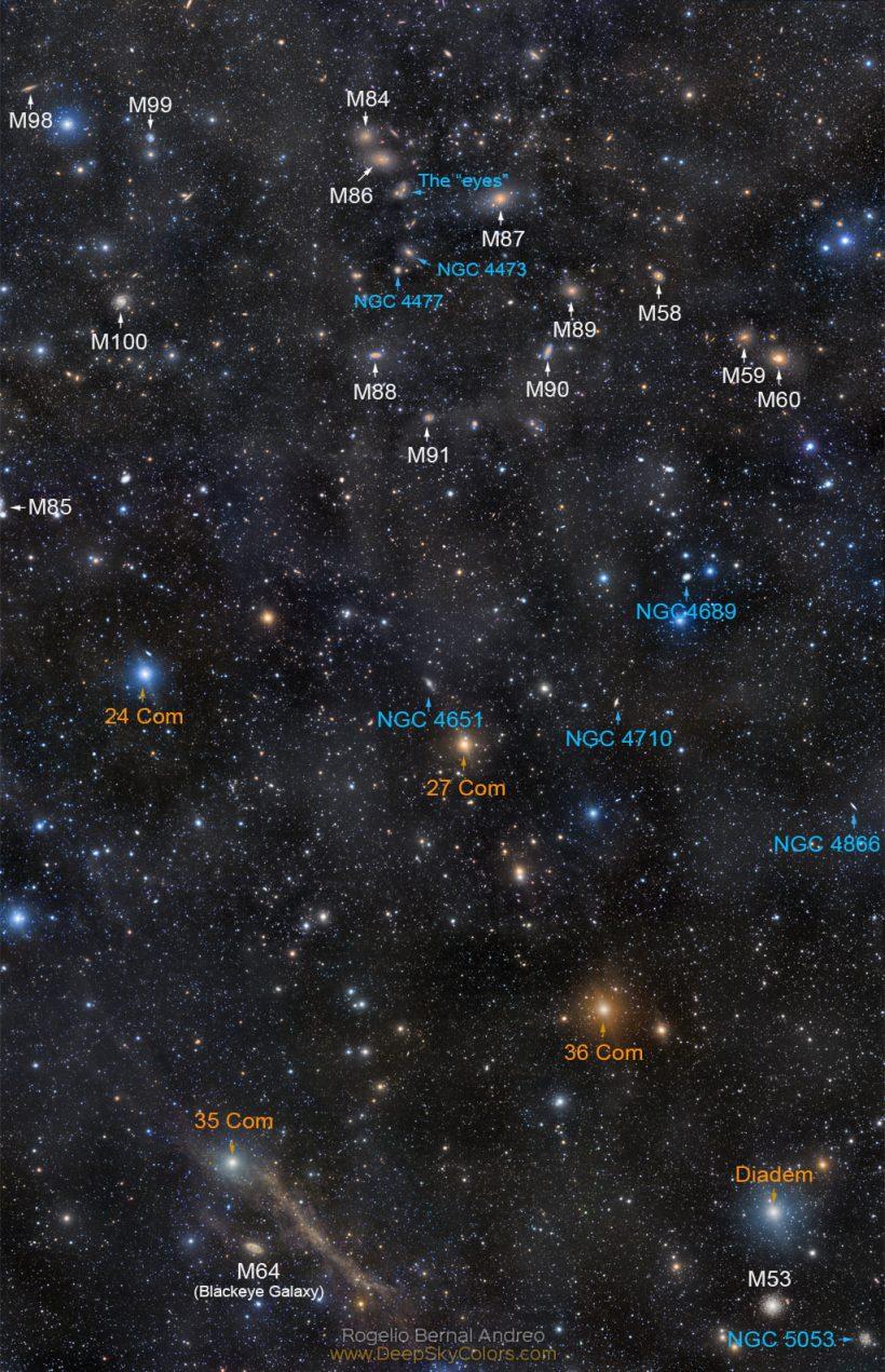 Markarian Gökada Zinciri'nden Messier 64'e